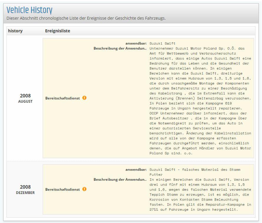 Fine Ereignisübersicht Berichtsvorlage Collection - FORTSETZUNG ...